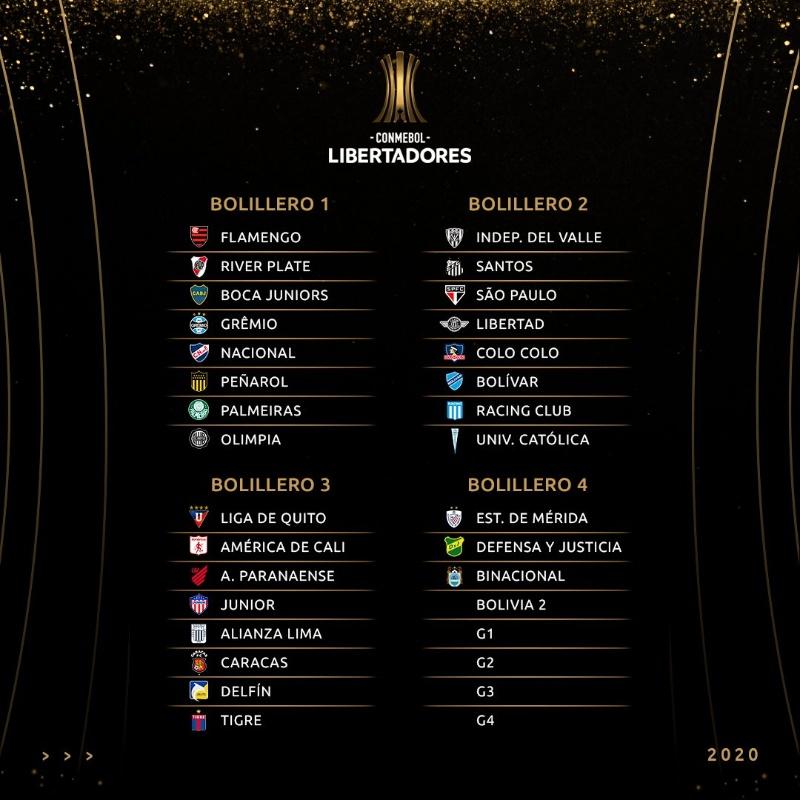 Resultado de imagem para Libertadores 2020
